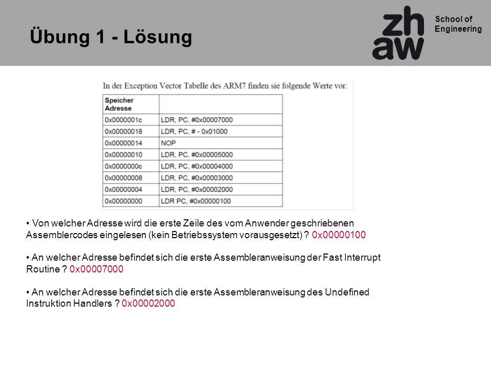 Übung 1 - Lösung Von welcher Adresse wird die erste Zeile des vom Anwender geschriebenen.