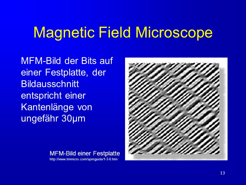 Magnetic Field Microscope