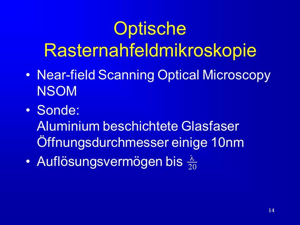 Optische Rasternahfeldmikroskopie