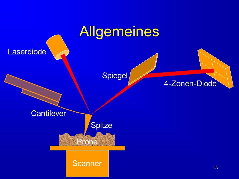 Allgemeines Laserdiode Spiegel 4-Zonen-Diode Cantilever Spitze Probe