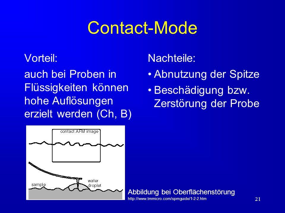Contact-Mode Vorteil: