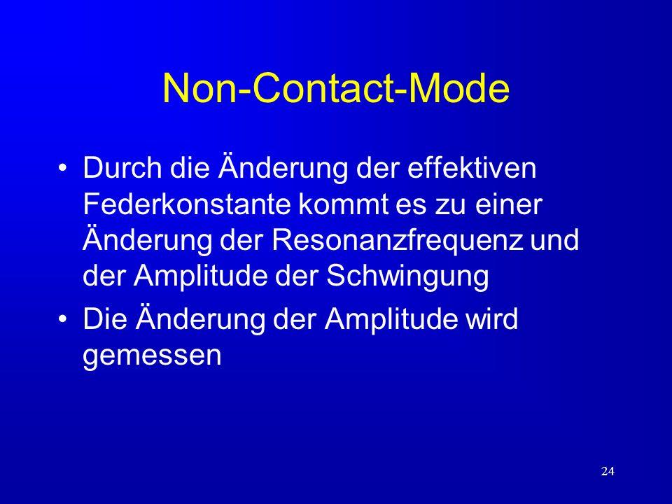 Non-Contact-Mode Durch die Änderung der effektiven Federkonstante kommt es zu einer Änderung der Resonanzfrequenz und der Amplitude der Schwingung.