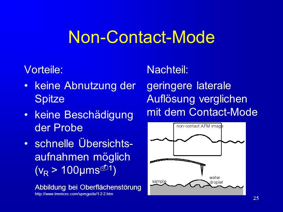Non-Contact-Mode Vorteile: keine Abnutzung der Spitze