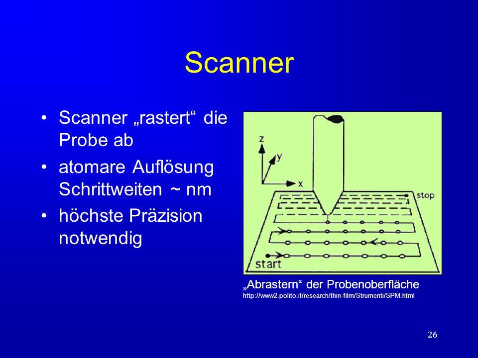 """Scanner Scanner """"rastert die Probe ab"""