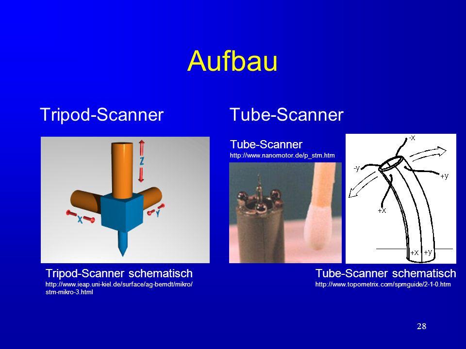 Aufbau Tripod-Scanner Tube-Scanner