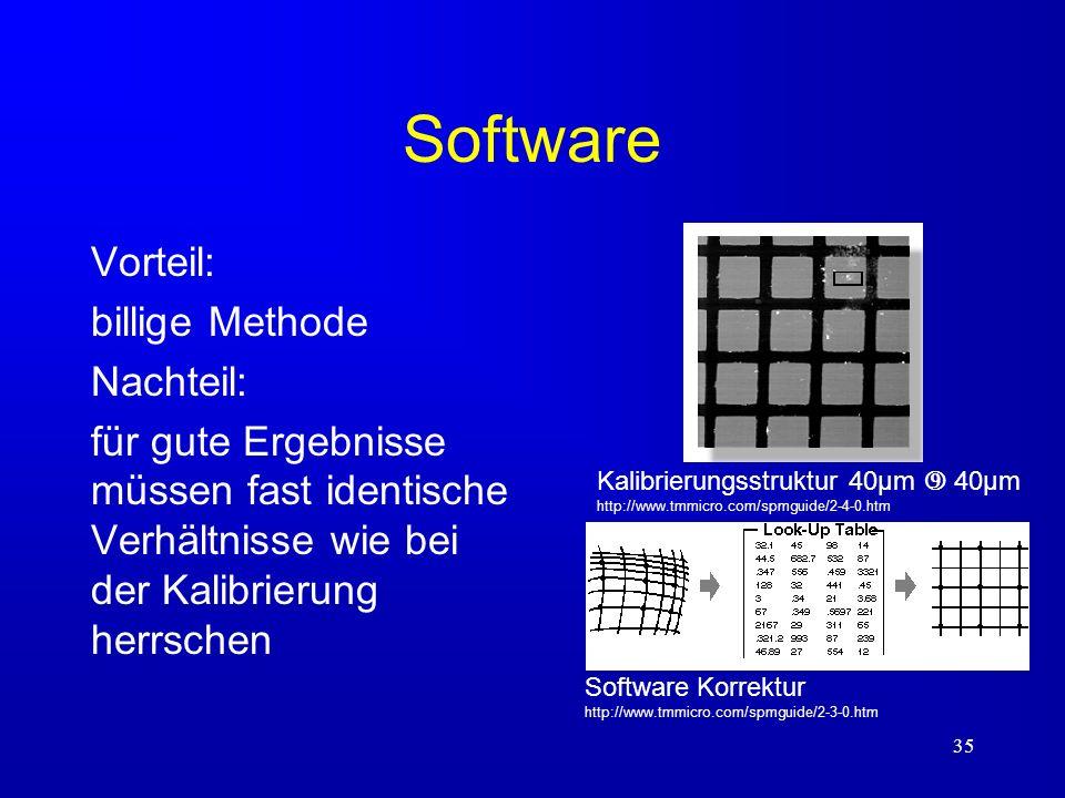 Software Vorteil: billige Methode Nachteil: