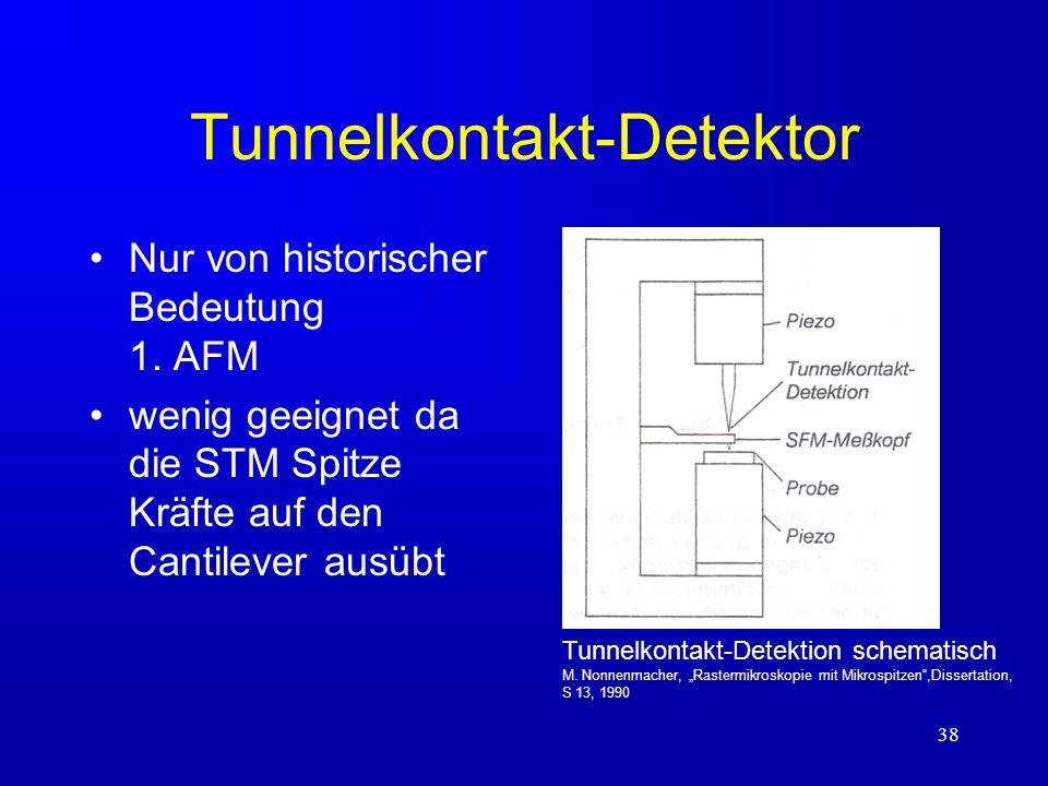 Tunnelkontakt-Detektor