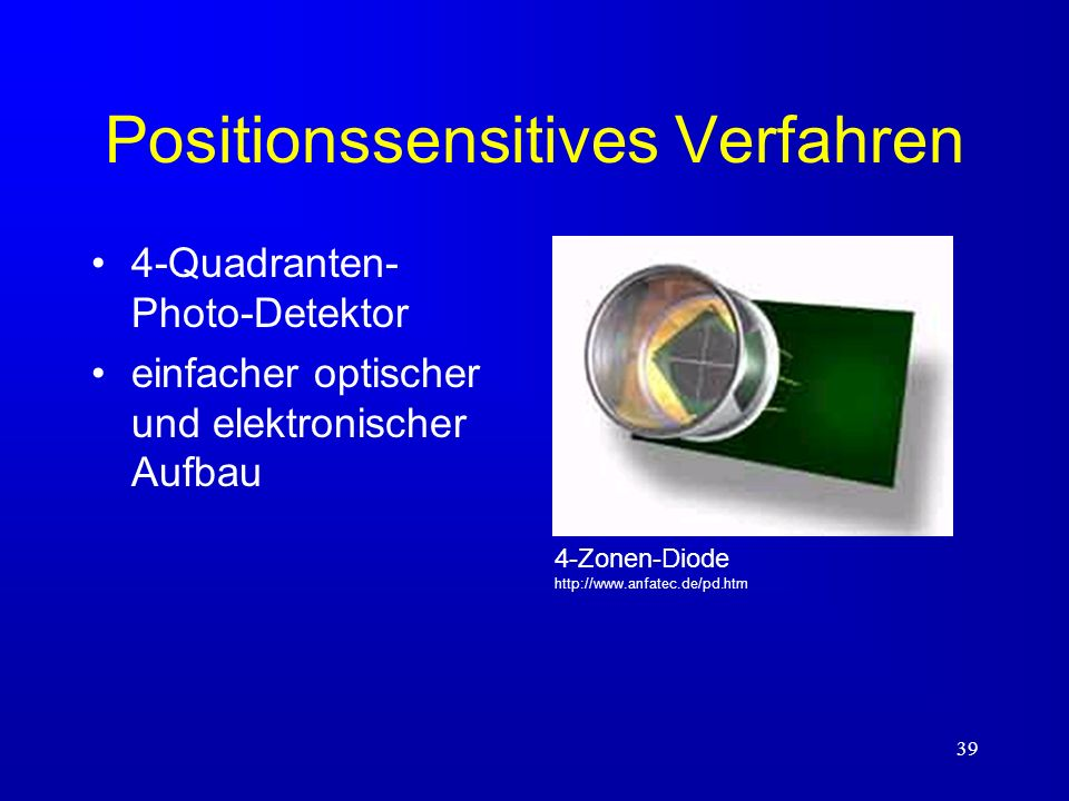 Positionssensitives Verfahren