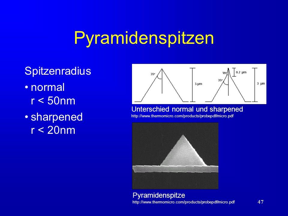 Pyramidenspitzen Spitzenradius normal r < 50nm