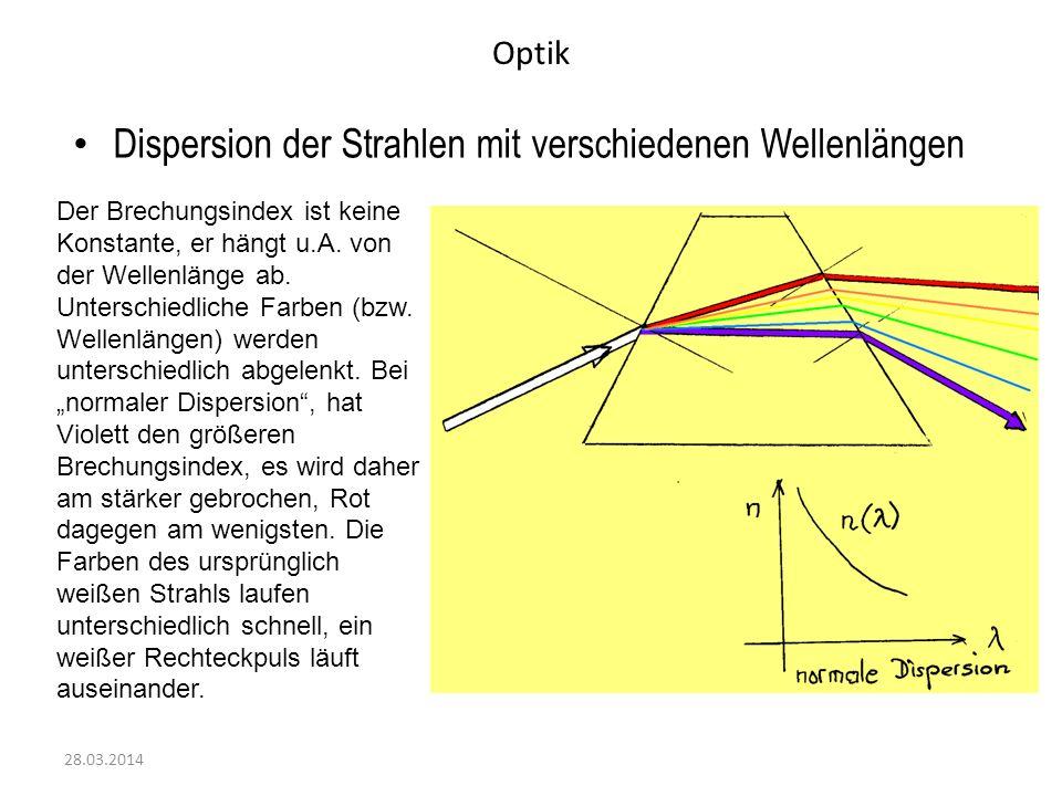 Dispersion der Strahlen mit verschiedenen Wellenlängen