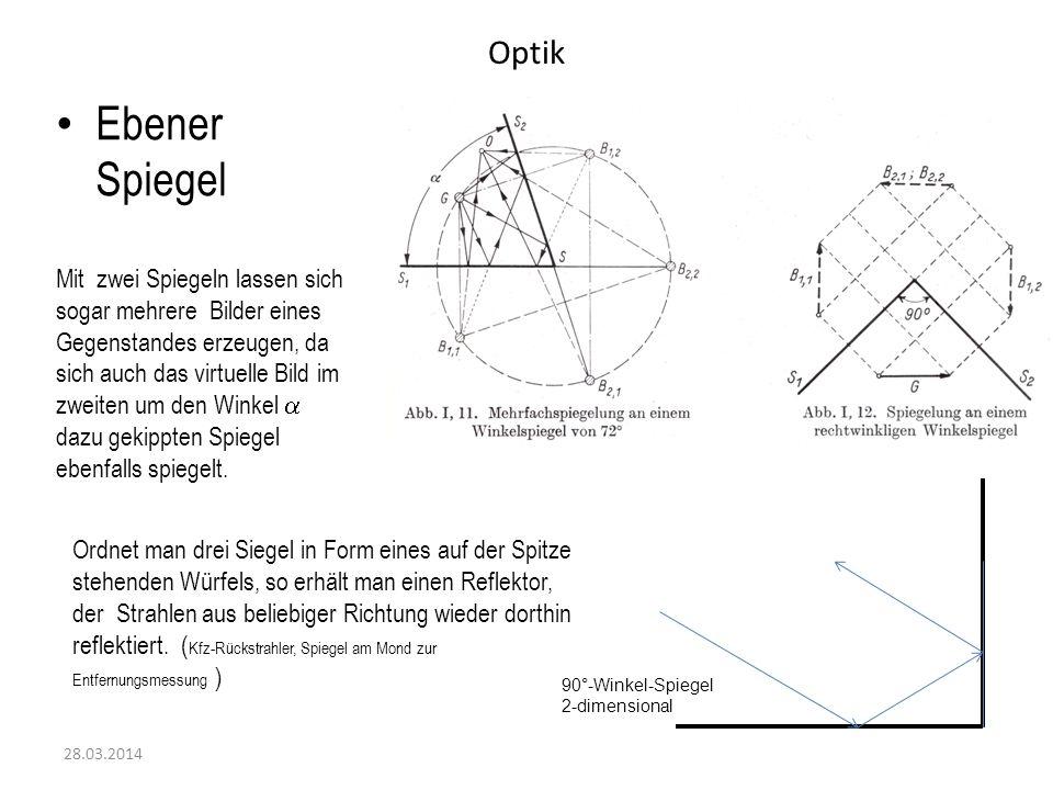 28.03.2017 Optik. Ebener Spiegel.