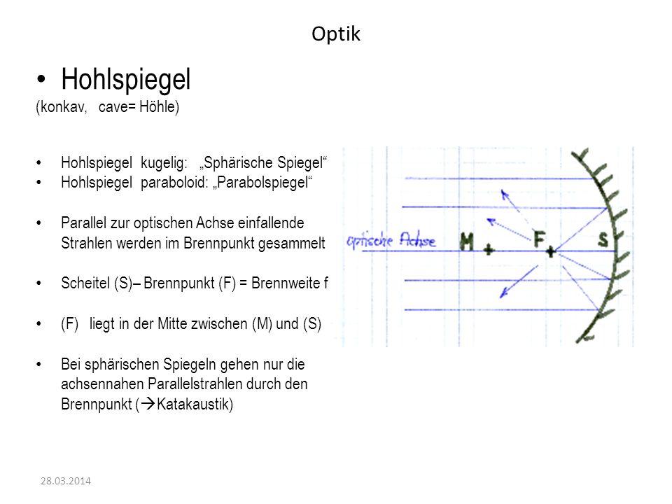 Hohlspiegel Optik (konkav, cave= Höhle)