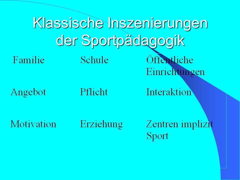 Klassische Inszenierungen der Sportpädagogik