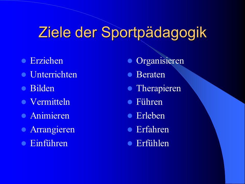 Ziele der Sportpädagogik