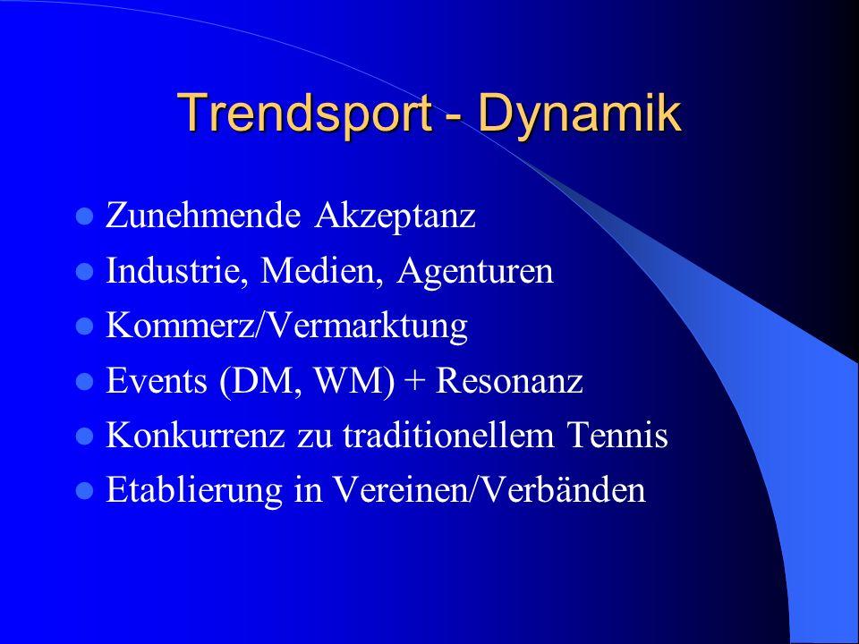 Trendsport - Dynamik Zunehmende Akzeptanz Industrie, Medien, Agenturen