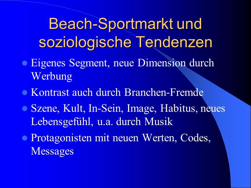 Beach-Sportmarkt und soziologische Tendenzen