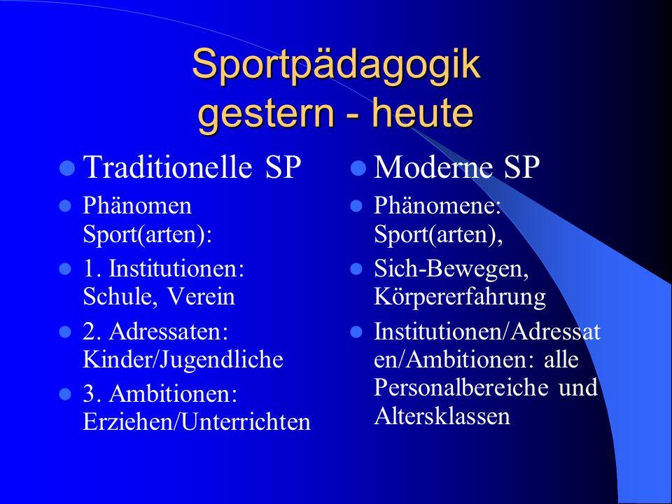 Sportpädagogik gestern - heute
