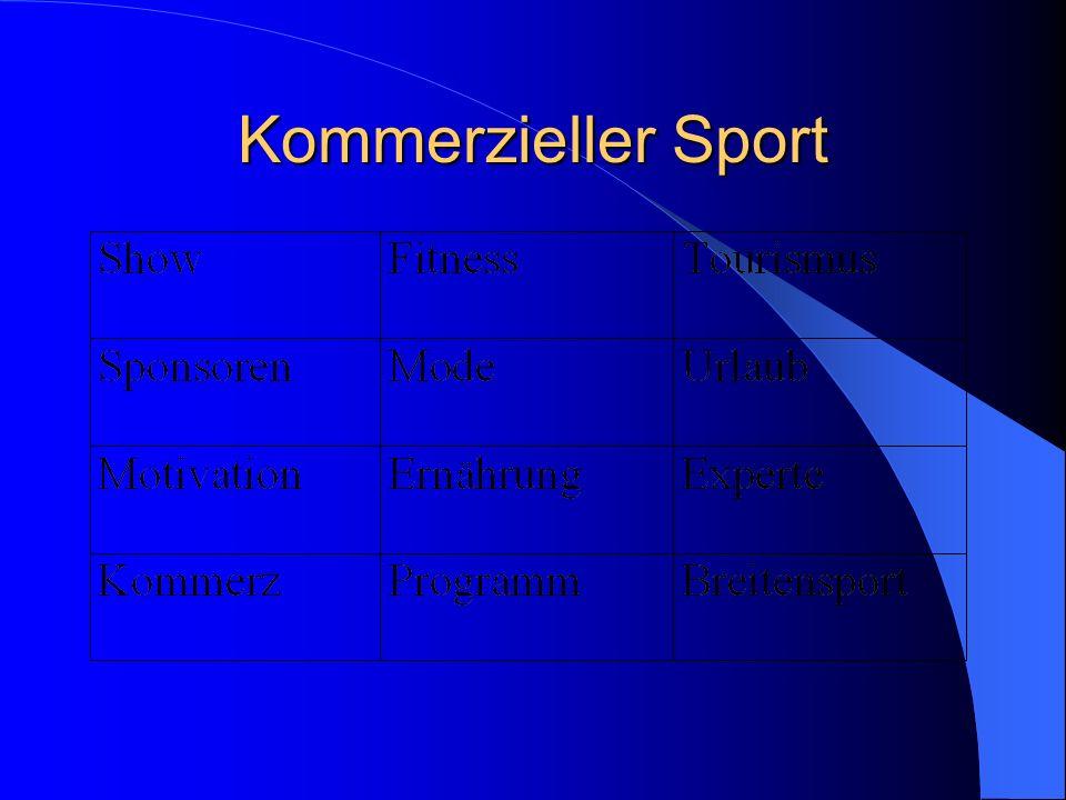 Kommerzieller Sport