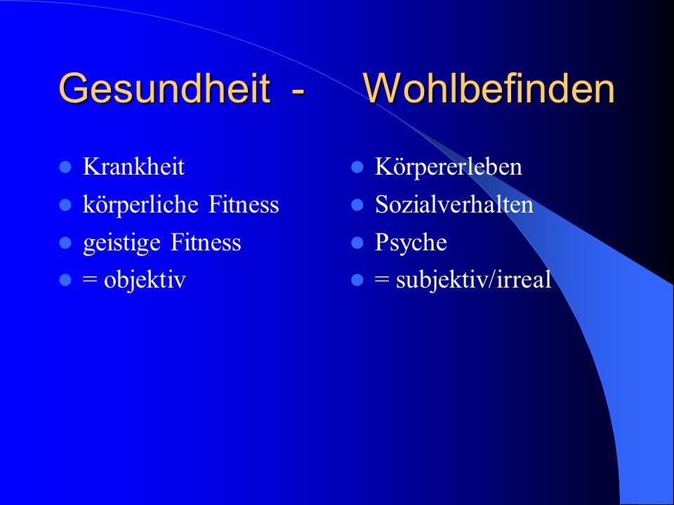 Gesundheit - Wohlbefinden