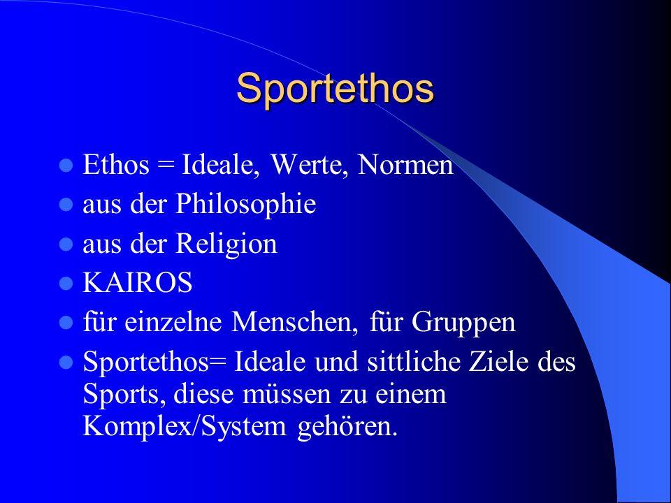 Sportethos Ethos = Ideale, Werte, Normen aus der Philosophie