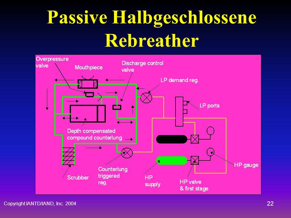 Passive Halbgeschlossene Rebreather