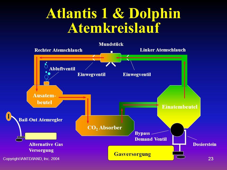 Atlantis 1 & Dolphin Atemkreislauf