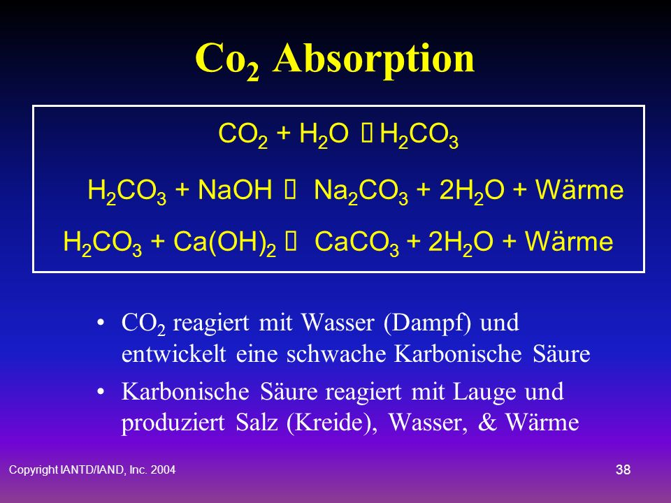Co2 Absorption CO2 + H2O ð H2CO3