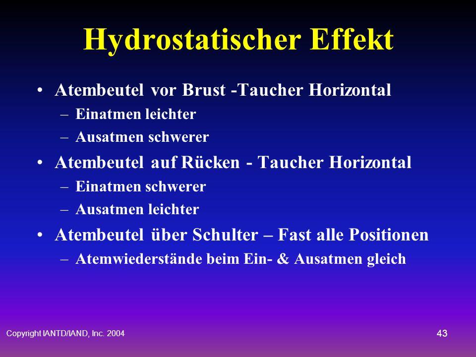 Hydrostatischer Effekt