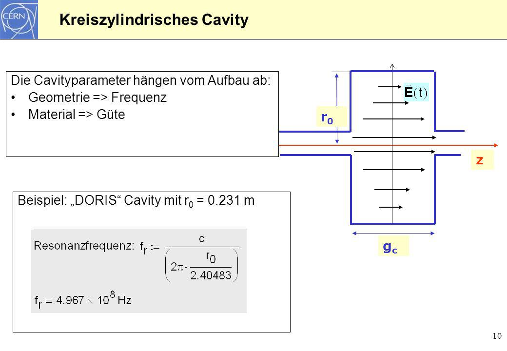 Kreiszylindrisches Cavity