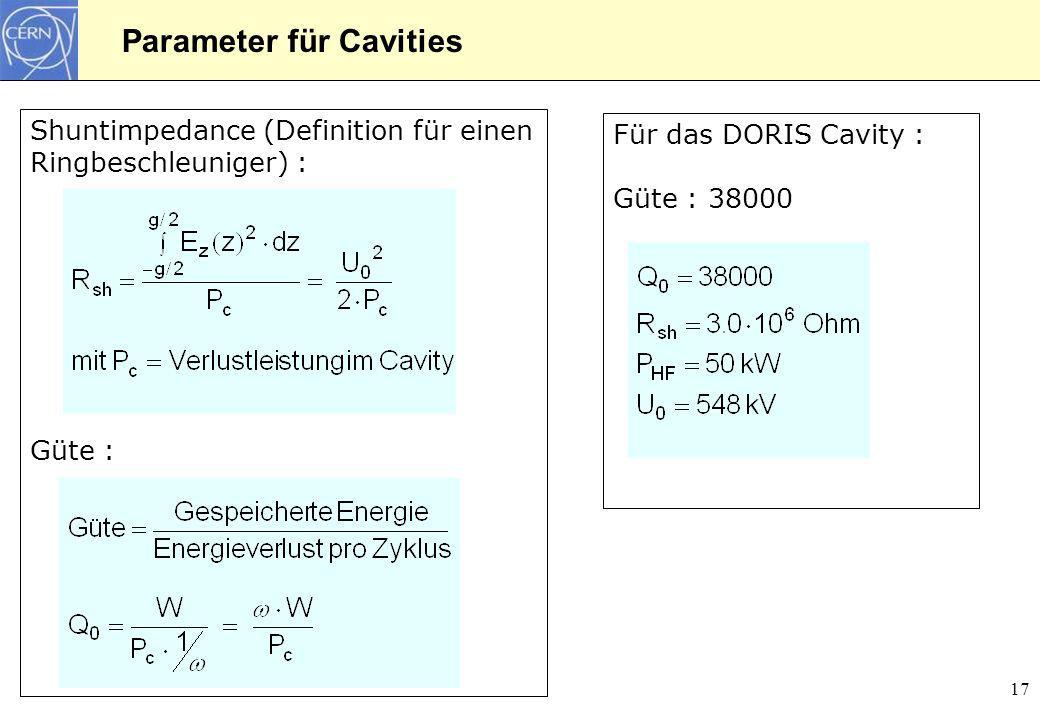 Parameter für Cavities