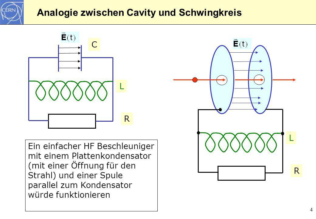 Analogie zwischen Cavity und Schwingkreis