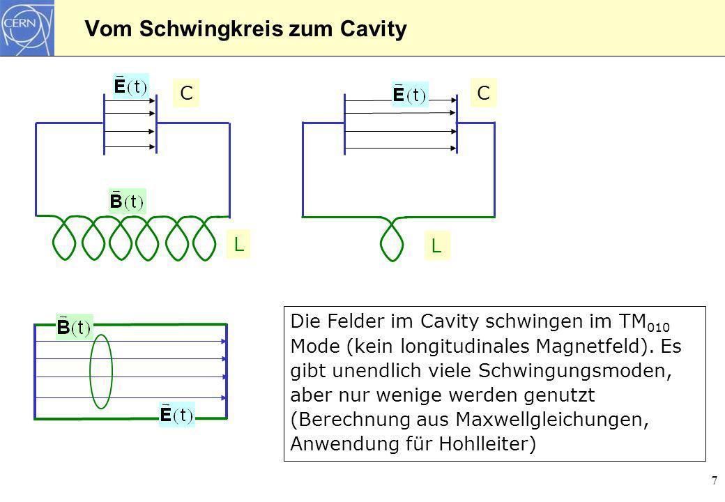 Vom Schwingkreis zum Cavity