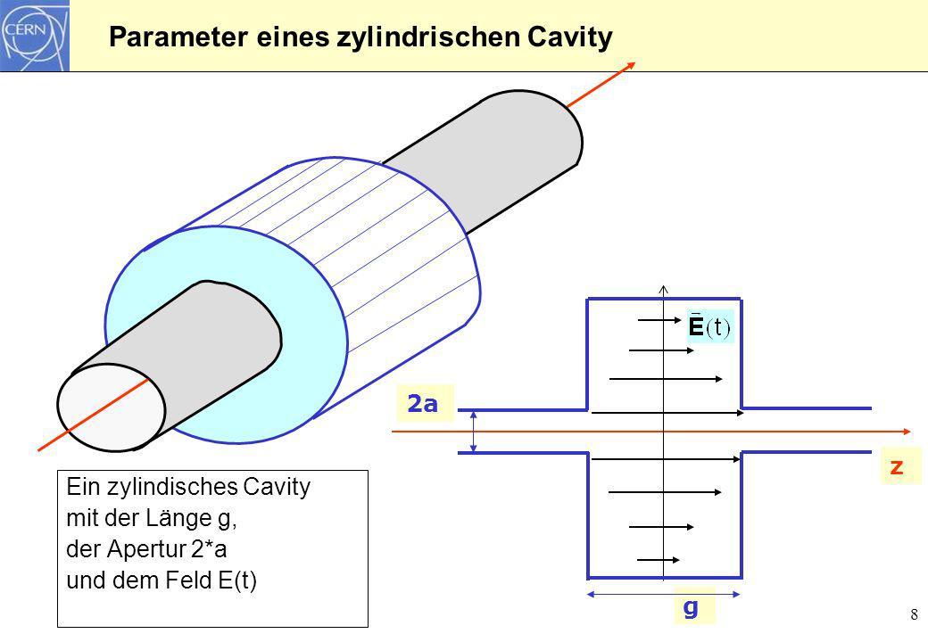 Parameter eines zylindrischen Cavity