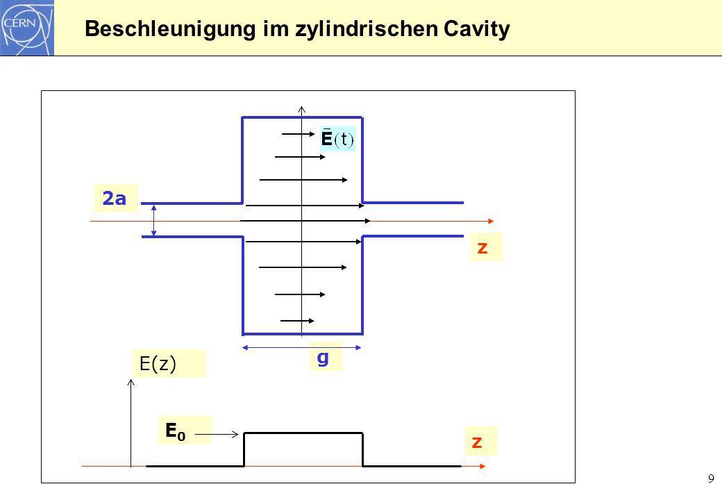Beschleunigung im zylindrischen Cavity
