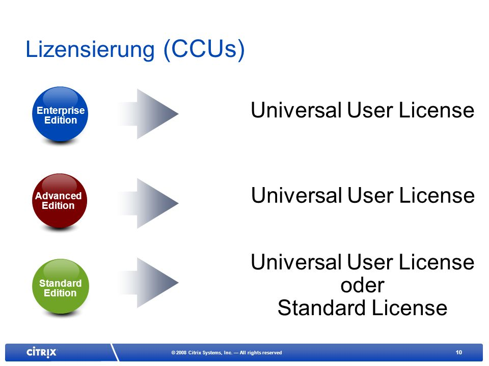 Lizensierung (CCUs) Universal User License Universal User License