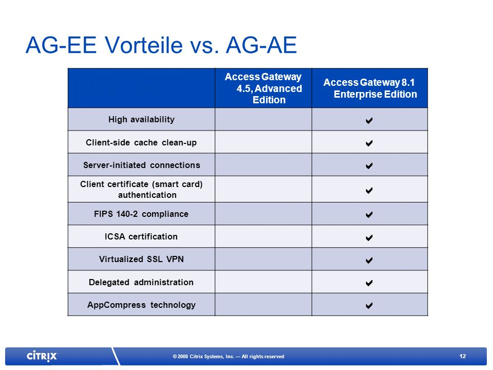 AG-EE Vorteile vs. AG-AE