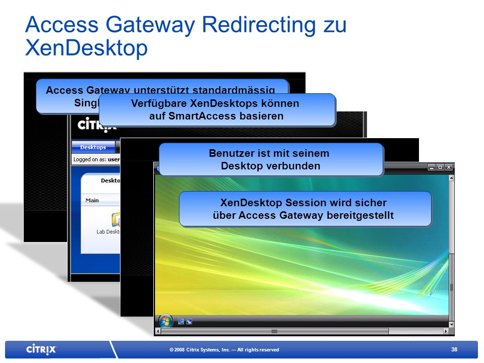 Access Gateway Redirecting zu XenDesktop