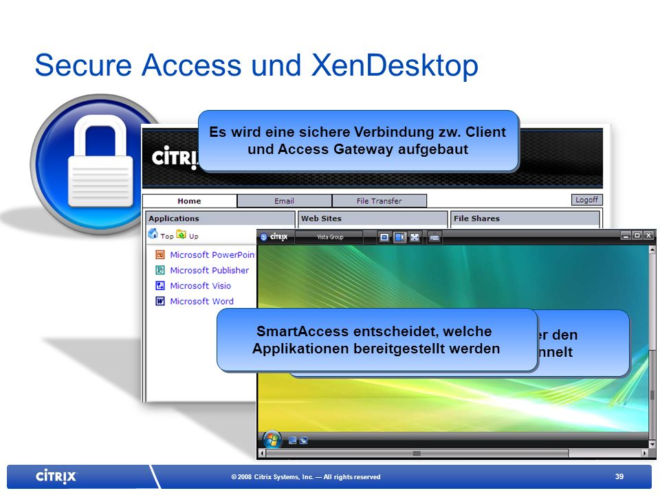 Secure Access und XenDesktop