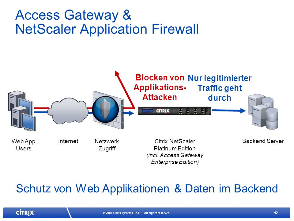 Access Gateway & NetScaler Application Firewall