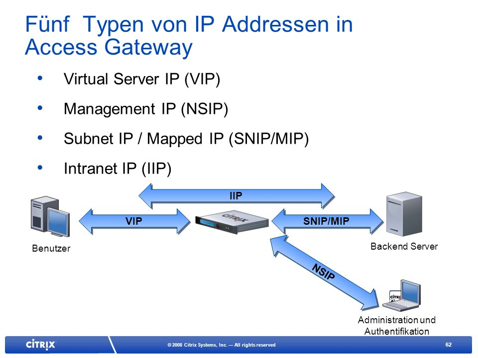 Fünf Typen von IP Addressen in Access Gateway