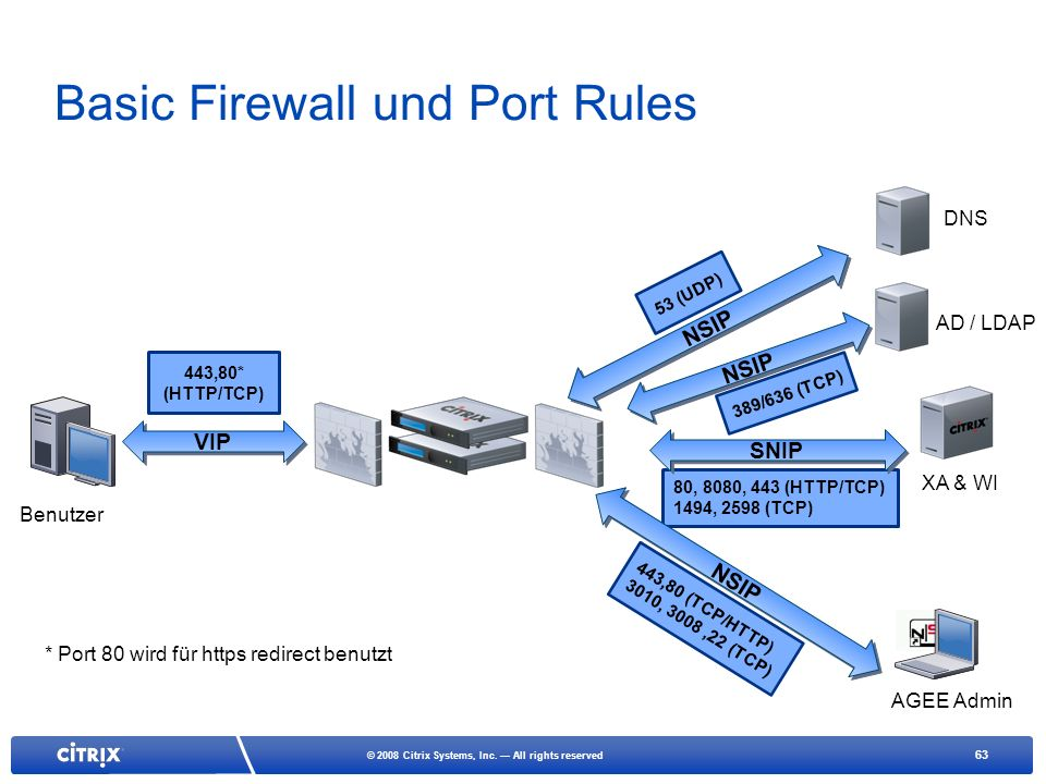 Basic Firewall und Port Rules