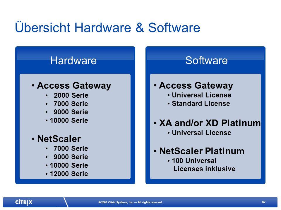 Übersicht Hardware & Software