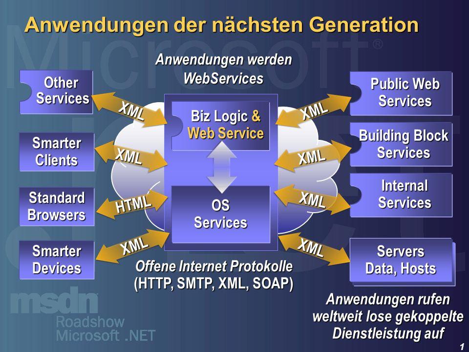 Anwendungen der nächsten Generation