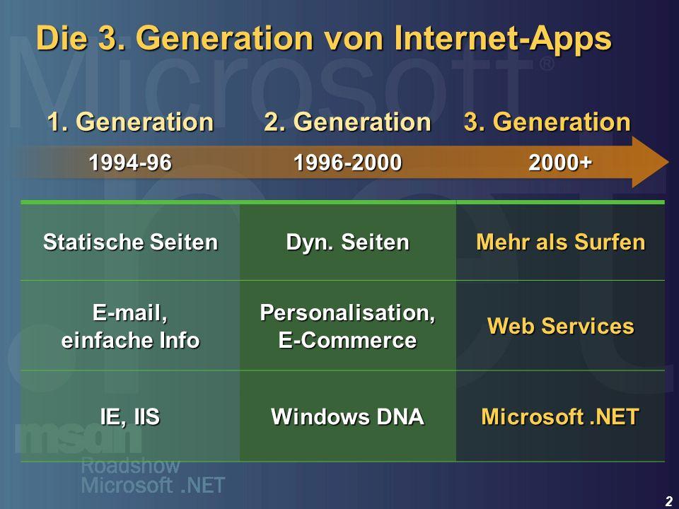 Die 3. Generation von Internet-Apps