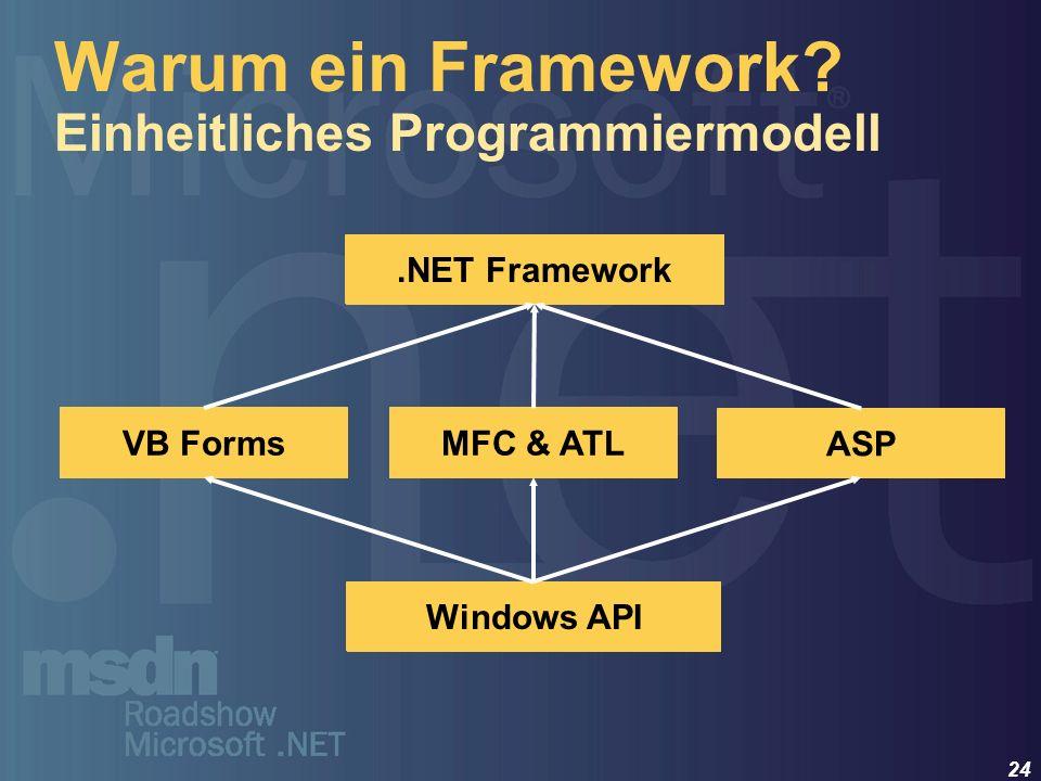 Warum ein Framework Einheitliches Programmiermodell