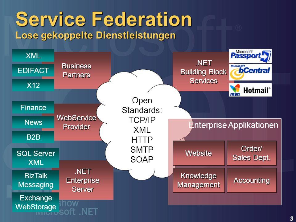 Service Federation Lose gekoppelte Dienstleistungen