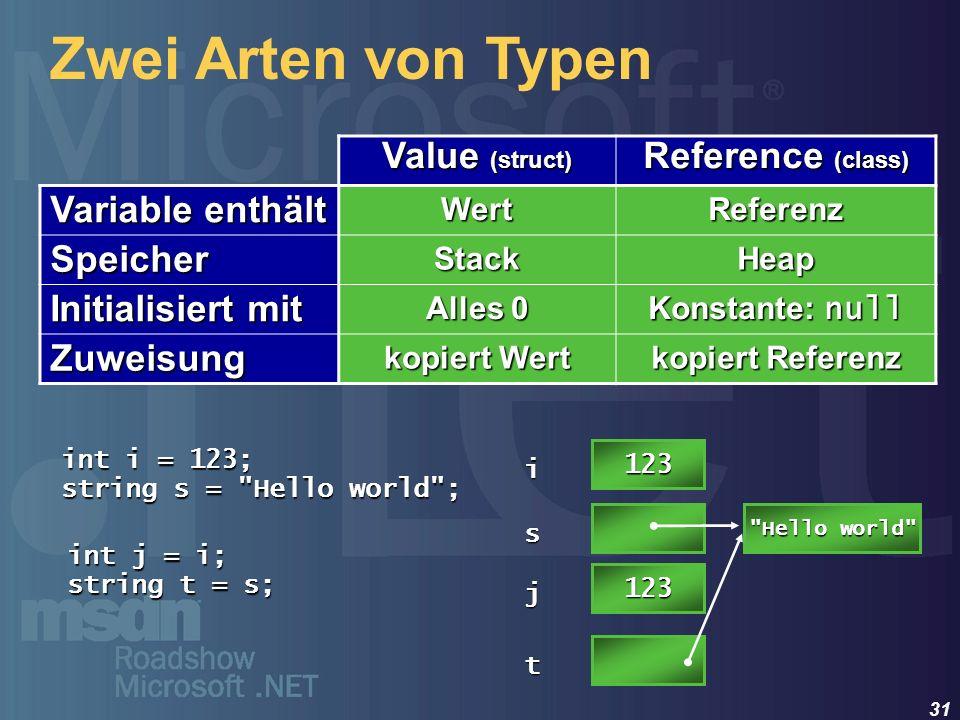 Zwei Arten von Typen Value (struct) Reference (class) Variable enthält