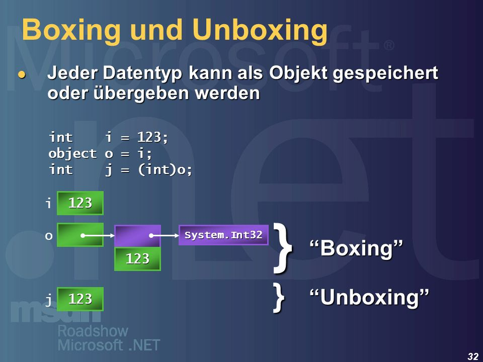 } } Boxing und Unboxing Boxing Unboxing