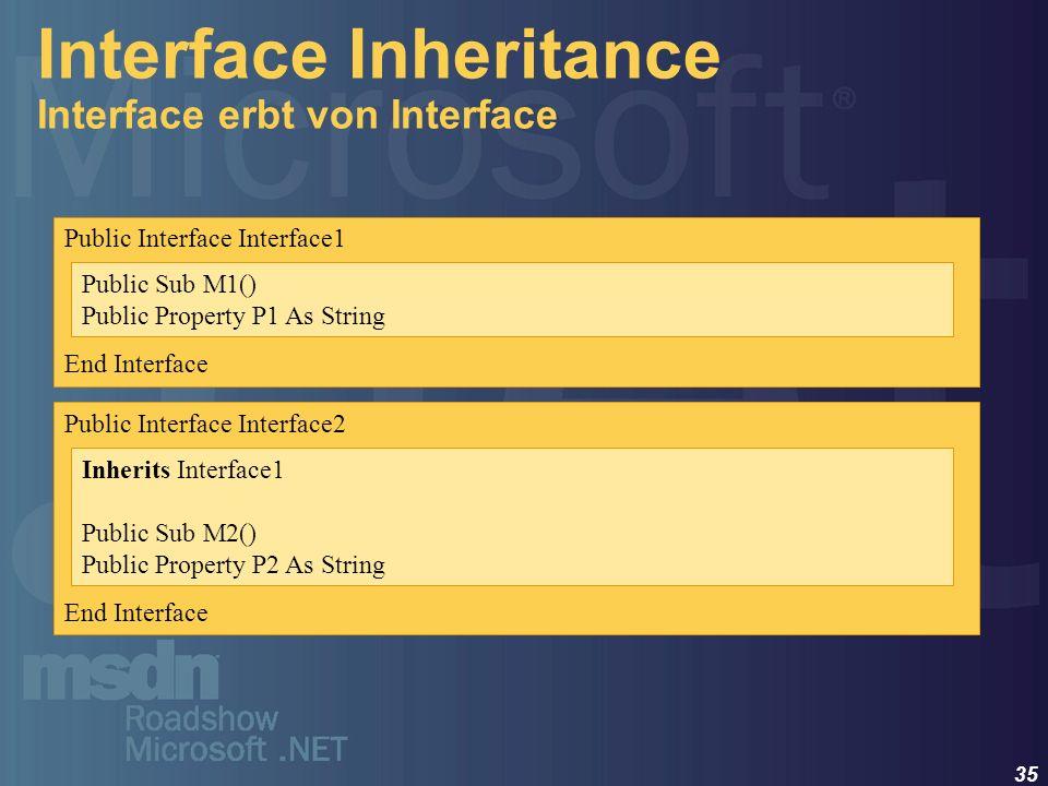 Interface Inheritance Interface erbt von Interface