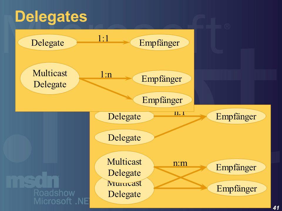 Delegates 1:1 Delegate Empfänger MulticastDelegate 1:n Empfänger